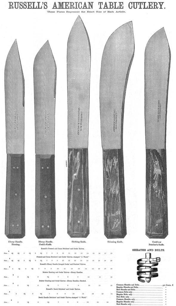 Katalog řeznických nožů značky Green River z roku 1865.