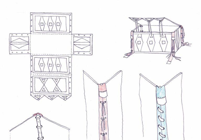 Schema konstrukce lakotských krabic.